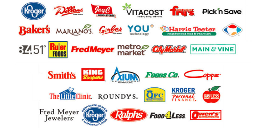Kroger Finds Value in All Star Membership – All Star Purchasing
